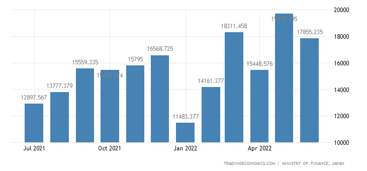 Japan Exports of Stainless Steel