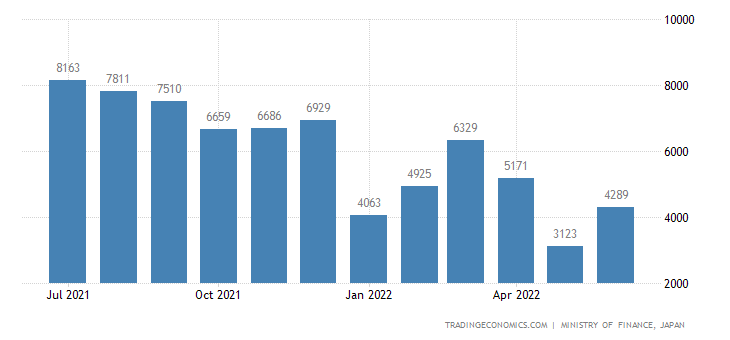 Japan Exports of Television Receivers