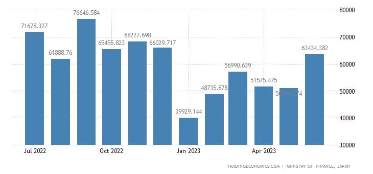 Japan Exports of Visual Apparatus