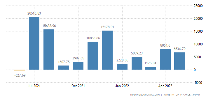 Japan Foreign Direct Investment