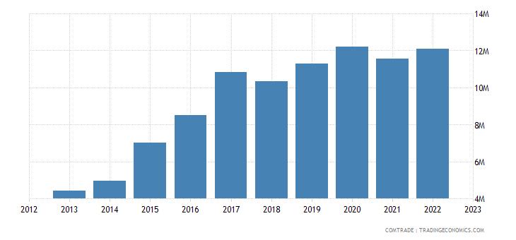 japan imports greece aluminum