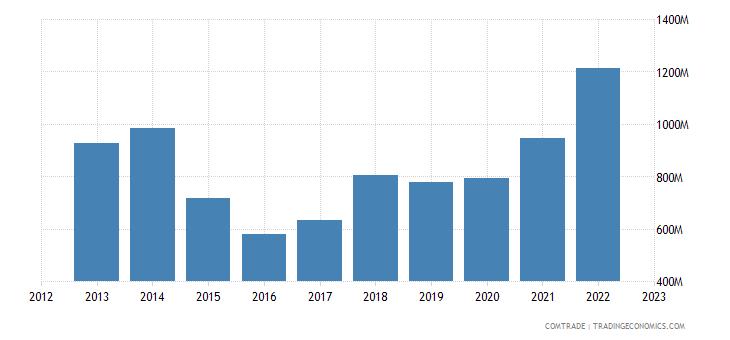 japan imports indonesia nickel