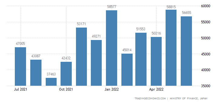 Japan Imports of Bags