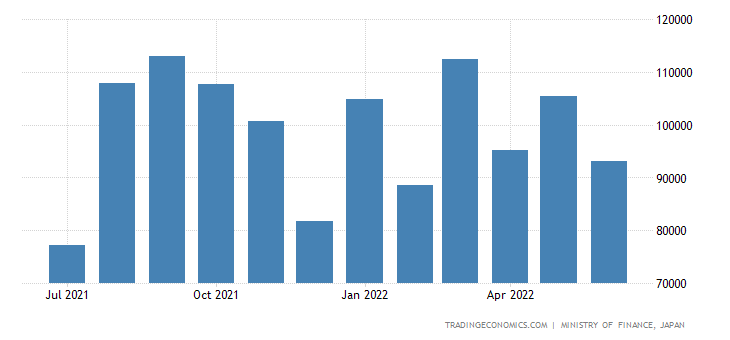 Japan Imports of Clothing