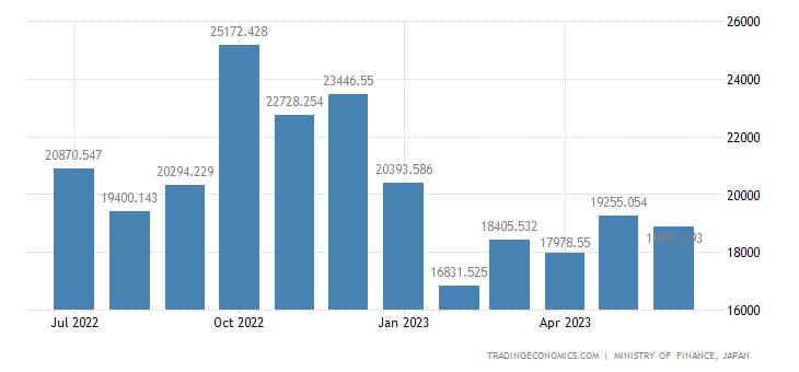 Japan Imports of Crude Fertilizers & Crude Minerals