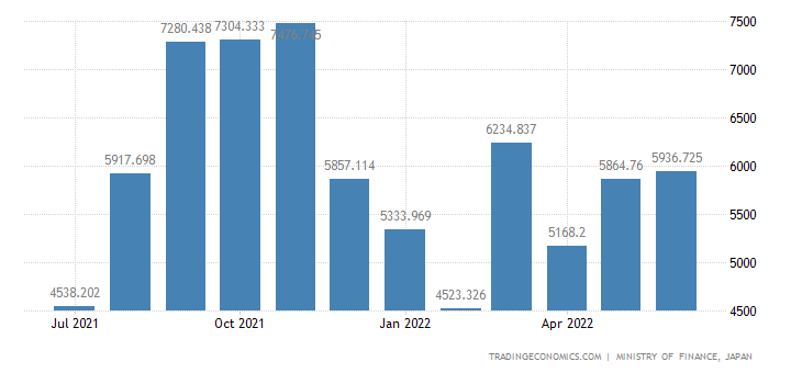 Japan Imports of Floor Coverings