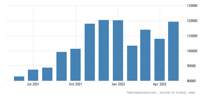 Japan Imports of Iron & Steel Products