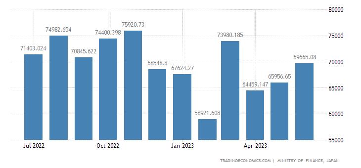Japan Imports of Making & Breaking Elec. Circuits Appar
