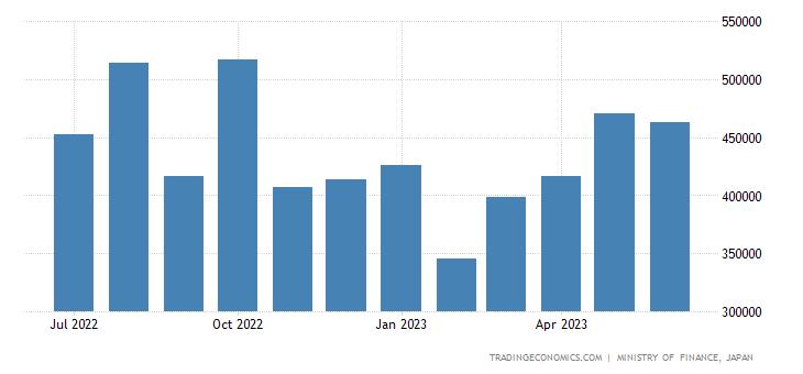 Japan Imports of Metalliferous Ores & Metal Scrap