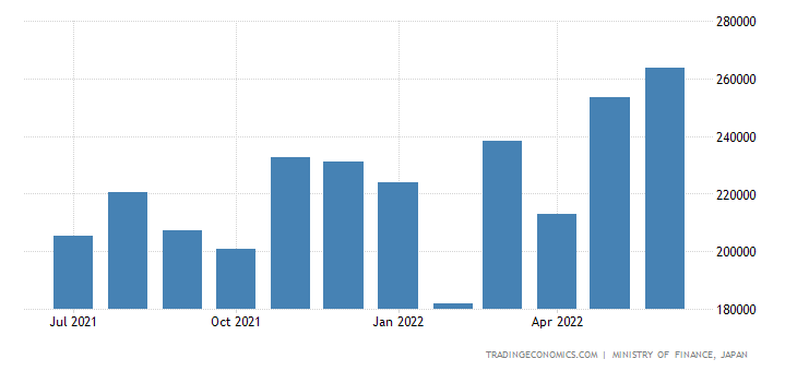 Japan Imports of Miscellaneous Manufactured Articles