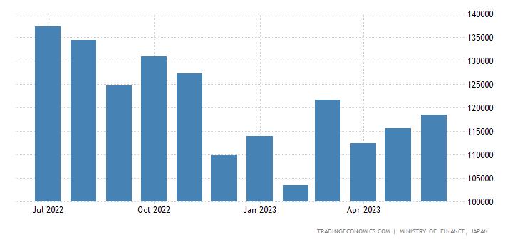 Japan Imports of Plastic Materials