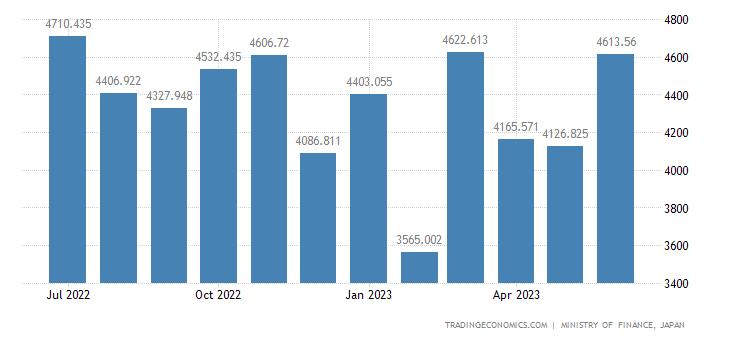 Japan Imports of Polyvinyl Chloride Resins