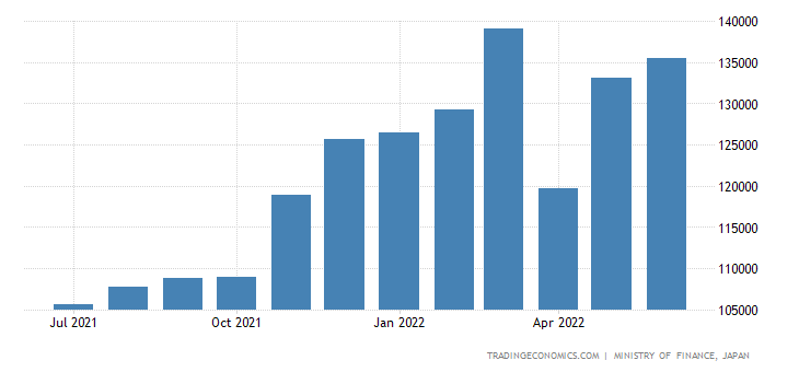 Japan Imports of Re Imports Ofof Goods