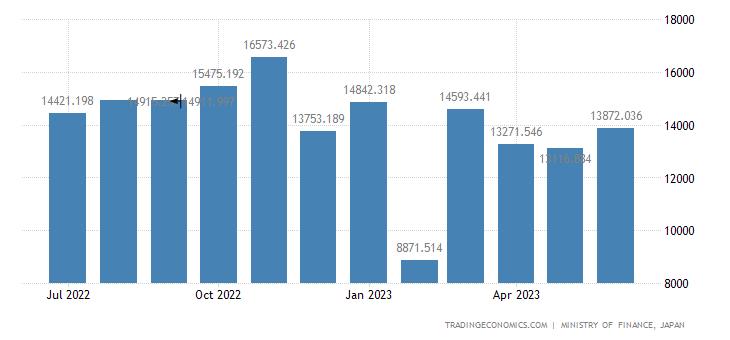 Japan Imports of Sanitary,plumbing,heating & Lighting F