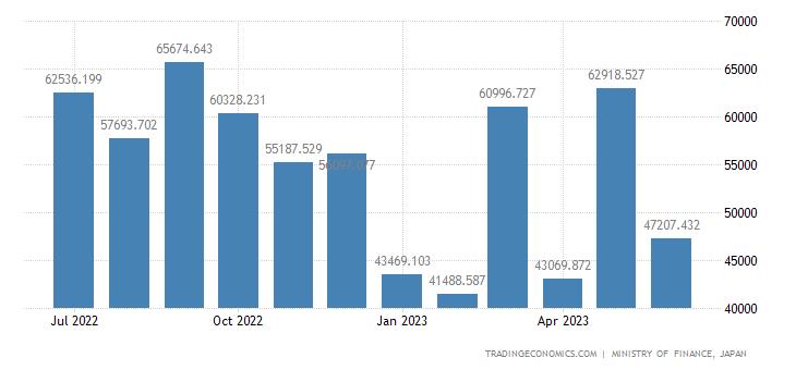 Japan Imports of Seeds, Oil Nuts & Oil Kernels