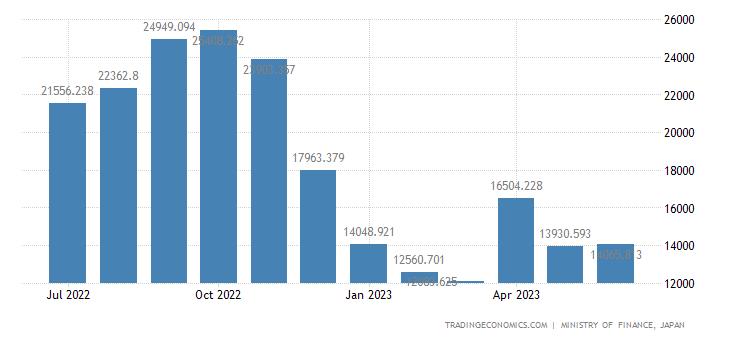 Japan Imports of Shrimps,prawns & Lobsters,fresh,chille