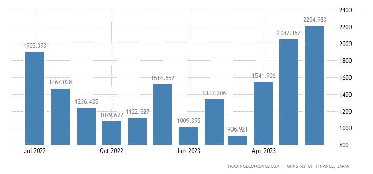 Japan Imports of Woolen & Woven Fabrics