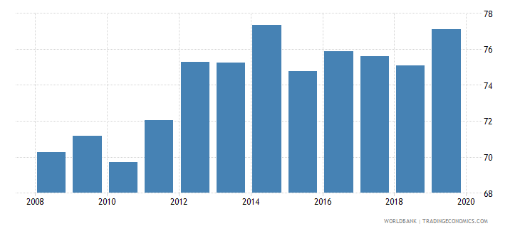 japan insurance company assets to gdp percent wb data