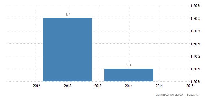 Japan Long Term Unemployment Rate