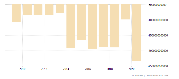 japan net current transfers from abroad current lcu wb data