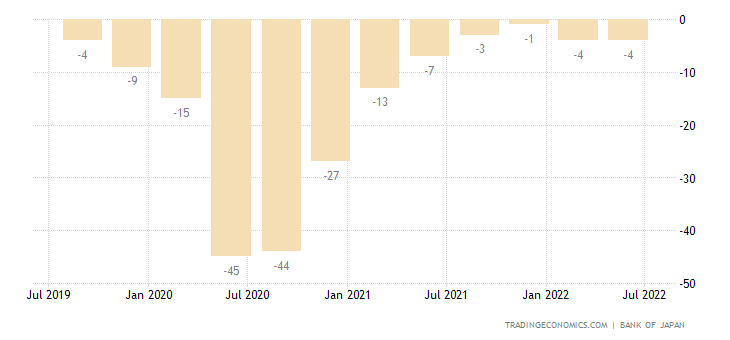 Japan Small Business Sentiment