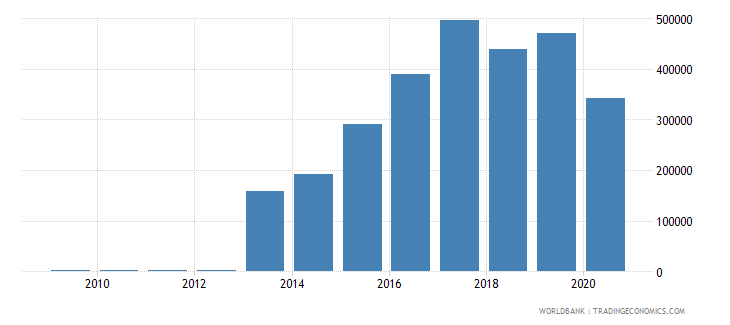 japan trademark applications resident by count wb data