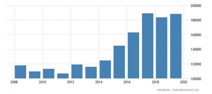 japan trademark applications total wb data