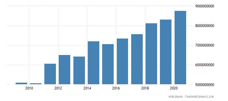 jordan expense current lcu wb data