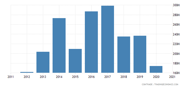jordan imports netherlands