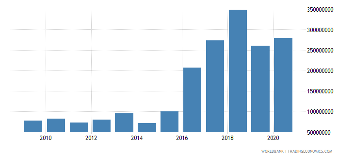 jordan other expense current lcu wb data