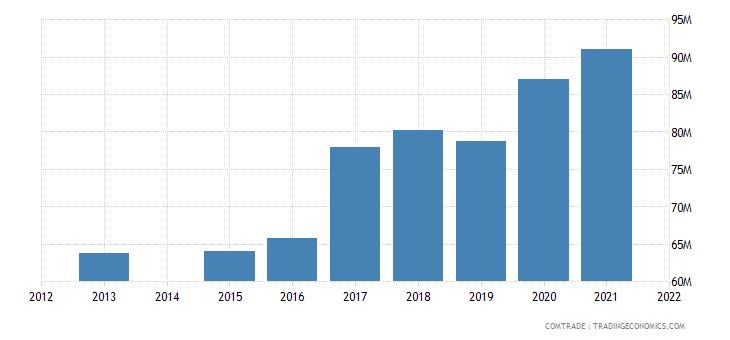 kenya exports france