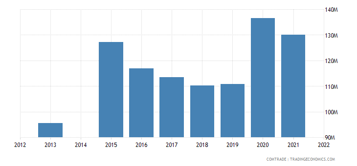 kenya exports germany