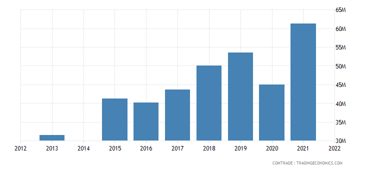 kenya exports japan