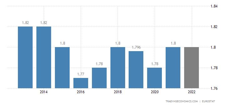 Kosovo Population