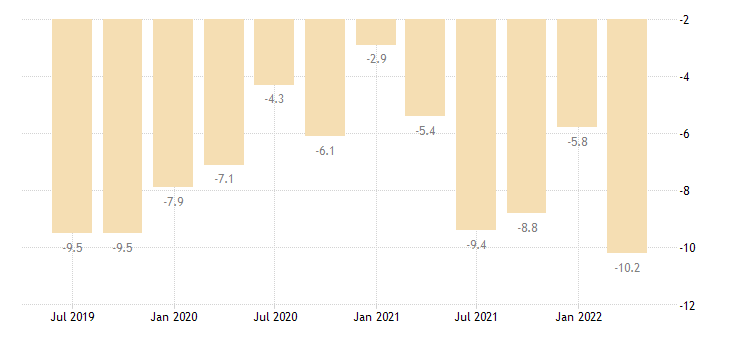 latvia balance of payments current account on goods eurostat data