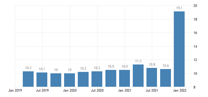 latvia direct investment abroad assets positions at the end of period eurostat data