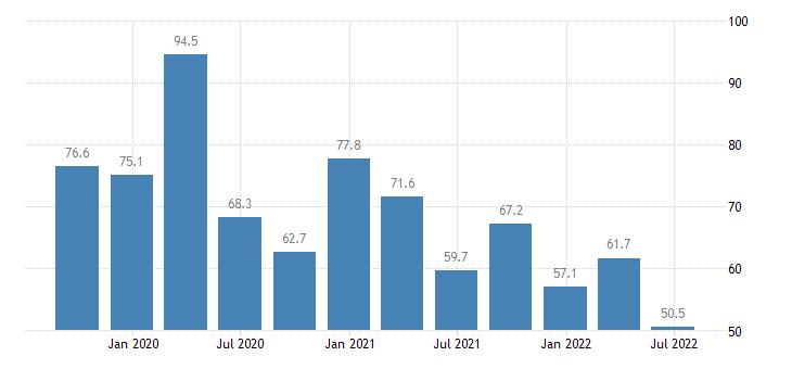 latvia employment part time eurostat data