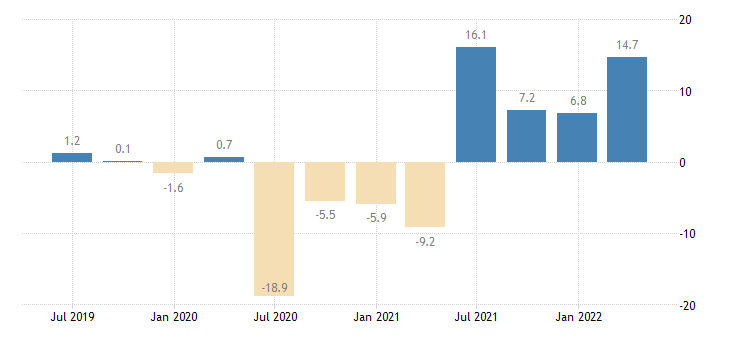 latvia final consumption expenditure of households npish volumes eurostat data