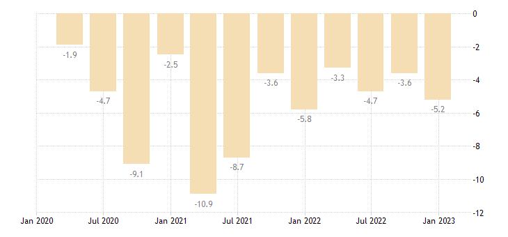 latvia general gov deficit surplus eurostat data