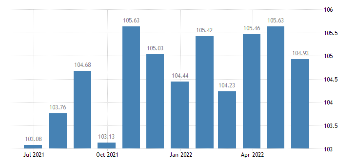 latvia harmonised idx of consumer prices hicp articles for babies eurostat data