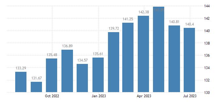 latvia harmonised idx of consumer prices hicp chocolate eurostat data