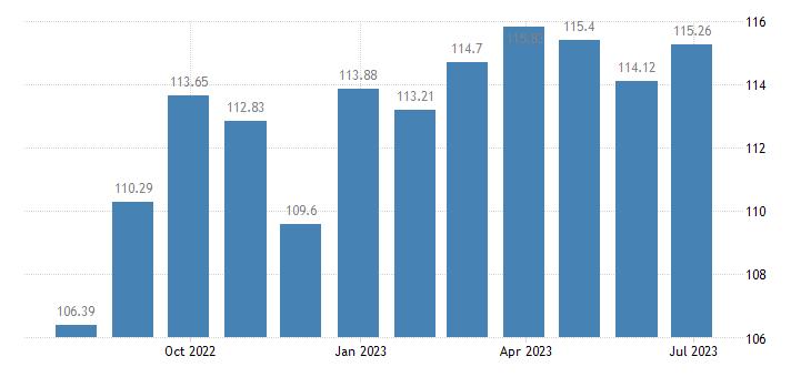 latvia harmonised idx of consumer prices hicp cleaning equipment eurostat data