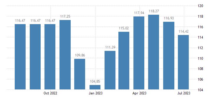 latvia harmonised idx of consumer prices hicp clocks watches eurostat data
