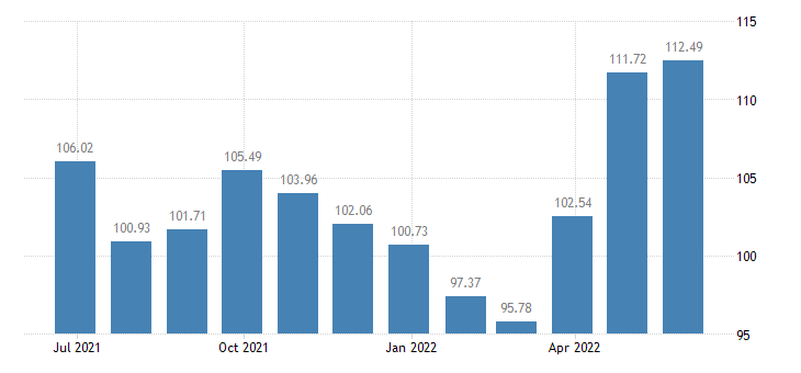 latvia harmonised idx of consumer prices hicp clothing footwear eurostat data