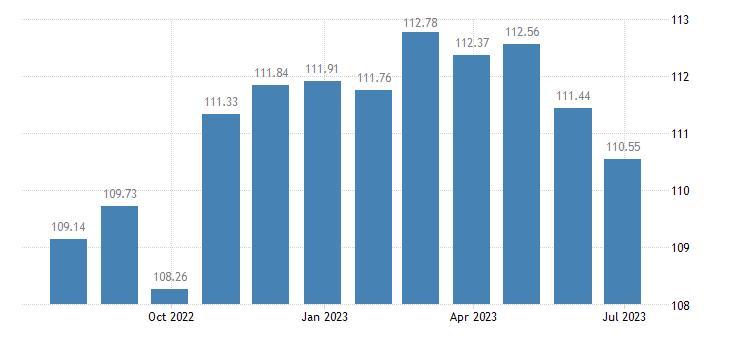 latvia harmonised idx of consumer prices hicp cookers eurostat data