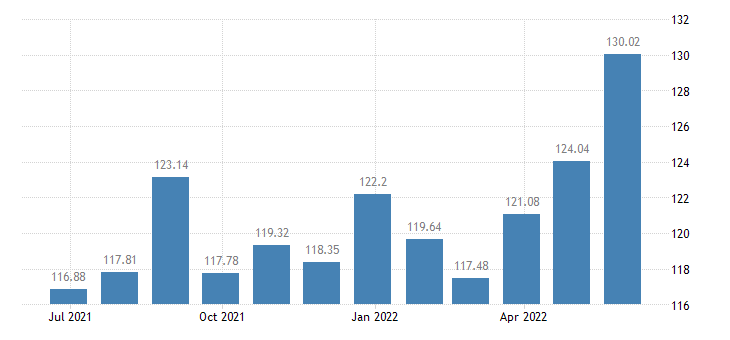 latvia harmonised idx of consumer prices hicp dried fruit nuts eurostat data