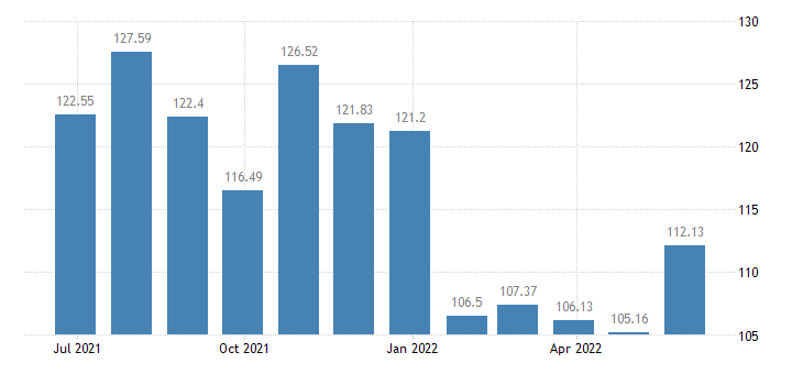 latvia harmonised idx of consumer prices hicp fiction books eurostat data