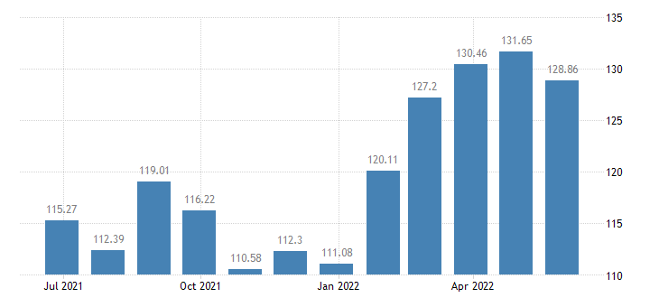 latvia harmonised idx of consumer prices hicp fruit eurostat data