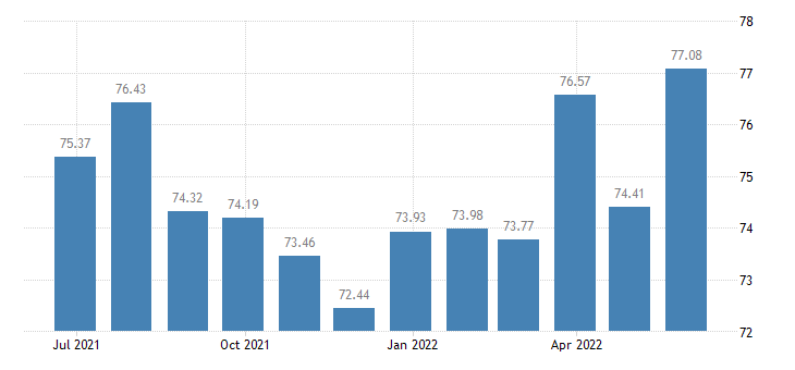 latvia harmonised idx of consumer prices hicp games hobbies eurostat data