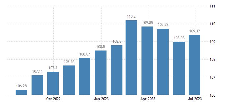 latvia harmonised idx of consumer prices hicp household appliances eurostat data